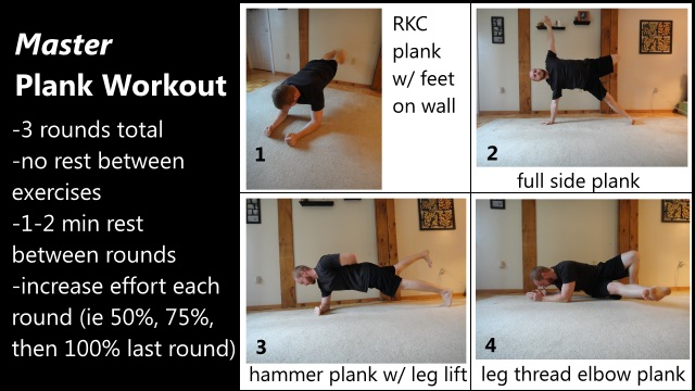 master 3D plank workout for the abs and core